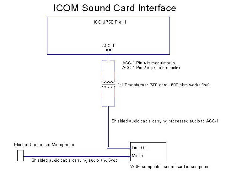 Icom_Rear_Audio_Interfacing